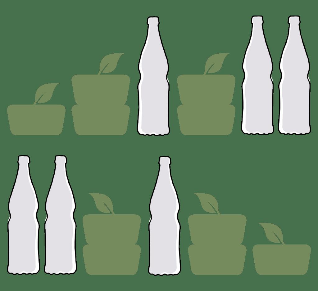 Bild von PFABOs und Mehrwegflaschen